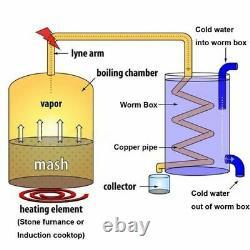2/5/8GAL Copper Moonshine Ethanol Alcohol Water Distiller Still Stainless Boiler
